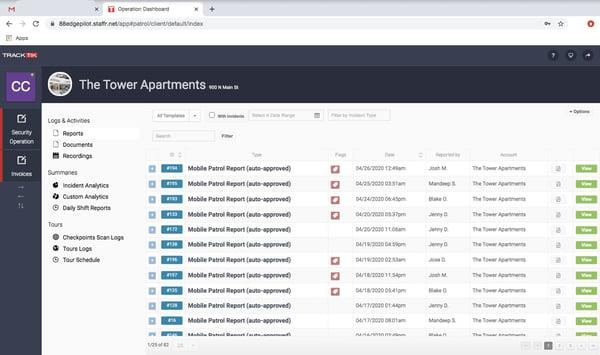 88Edge apartment security incident reports